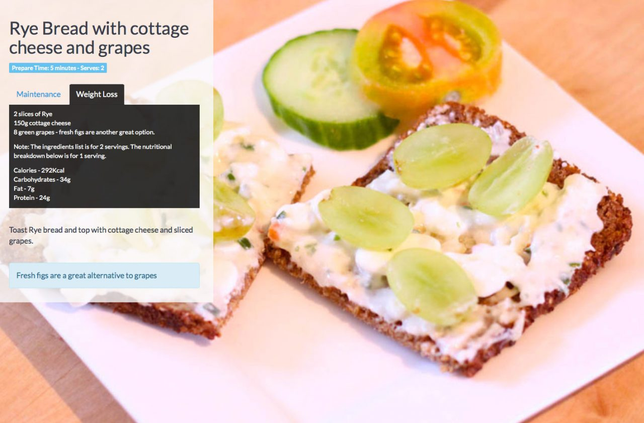 Cottage-cheese-on-rye